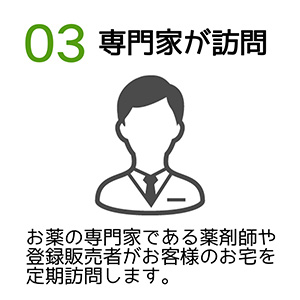 石川県コメヤ薬局の配置薬(社長のくすり箱)